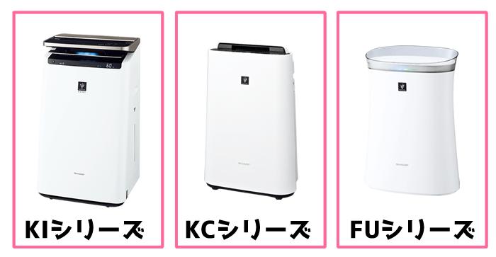 プラズマクラスター「FU」「KC」「KI」の違い